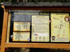 Dolní Morava 24.8.2019
